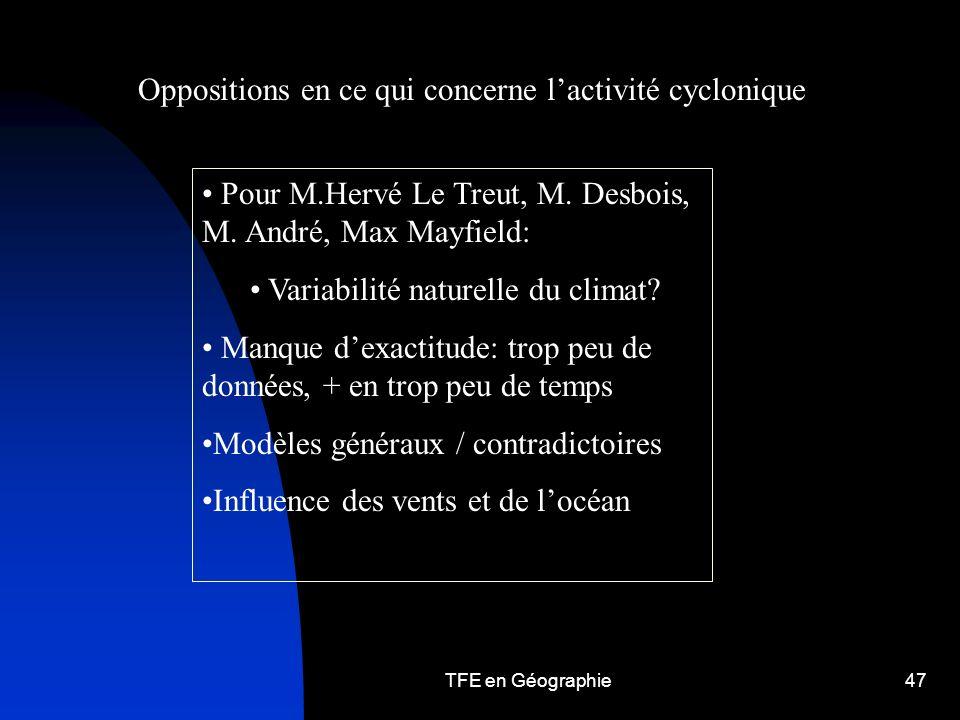 Oppositions en ce qui concerne l'activité cyclonique