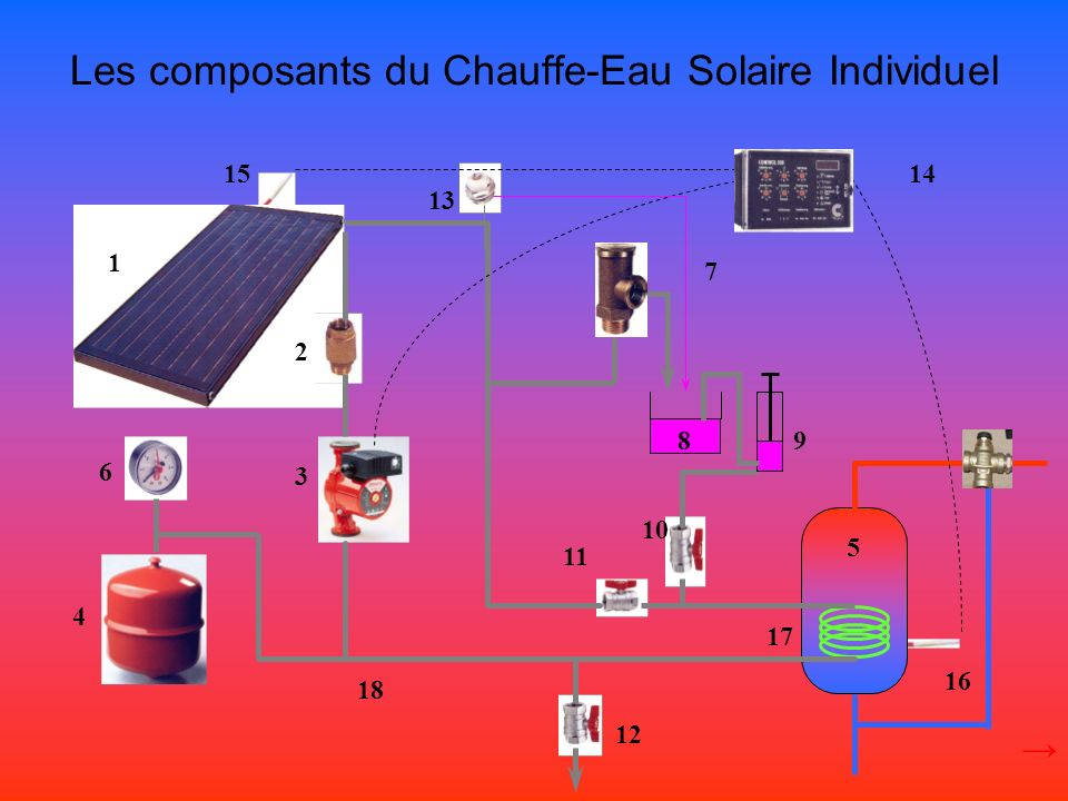 le chauffe eau solaire ppt video online t l charger. Black Bedroom Furniture Sets. Home Design Ideas
