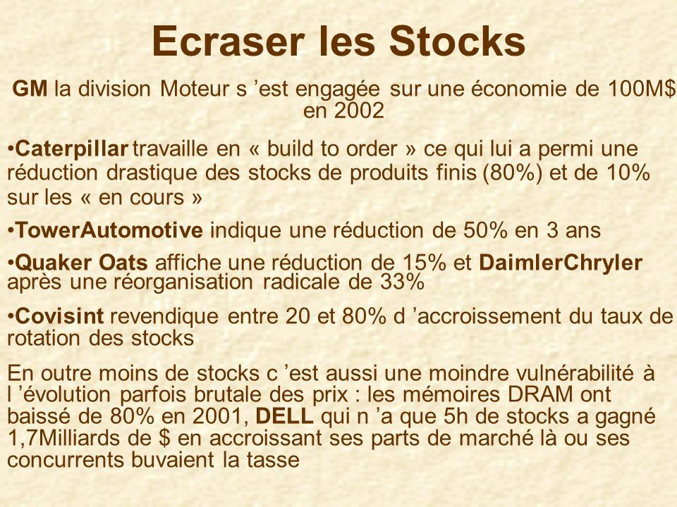 GM la division Moteur s 'est engagée sur une économie de 100M$ en 2002