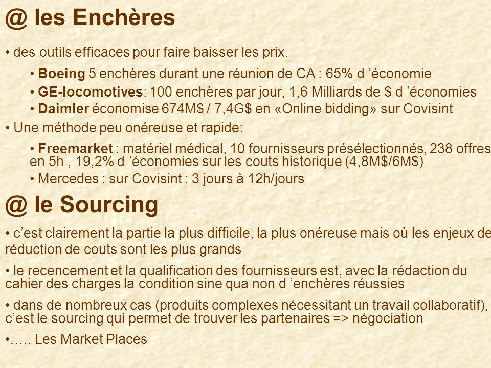 @ les Enchères @ le Sourcing