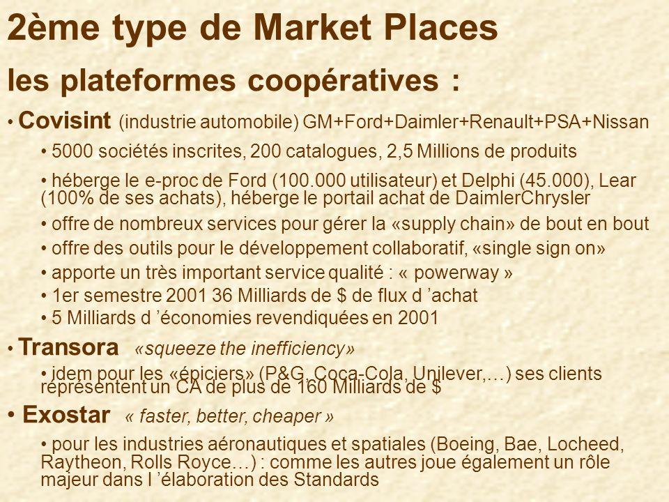 2ème type de Market Places