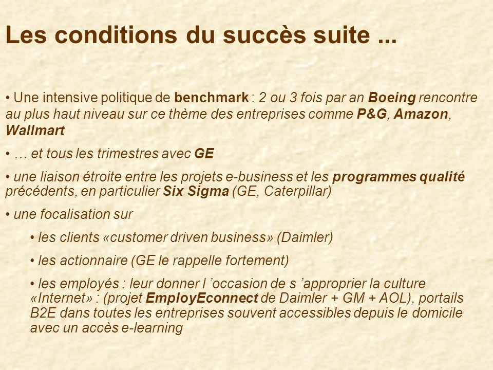 Les conditions du succès suite ...