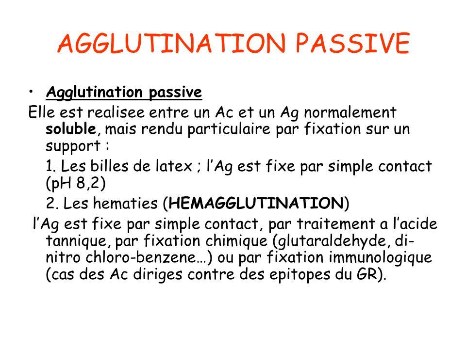 AGGLUTINATION PASSIVE