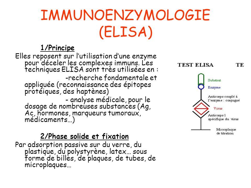 IMMUNOENZYMOLOGIE (ELISA)