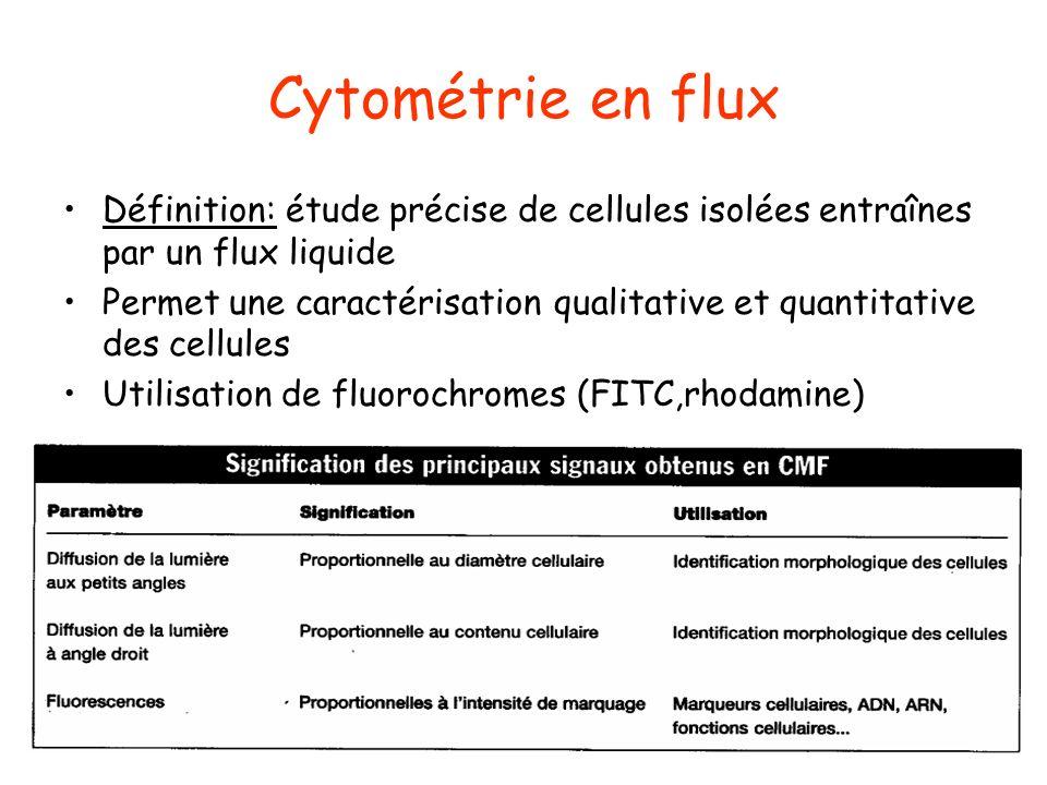 Cytométrie en flux Définition: étude précise de cellules isolées entraînes par un flux liquide.