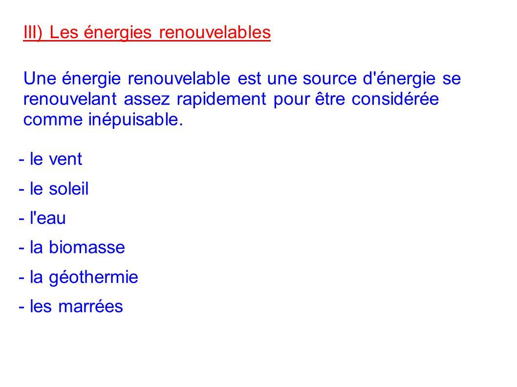 III) Les énergies renouvelables