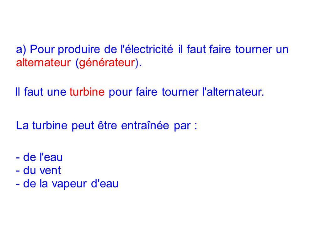a) Pour produire de l électricité il faut faire tourner un alternateur (générateur).