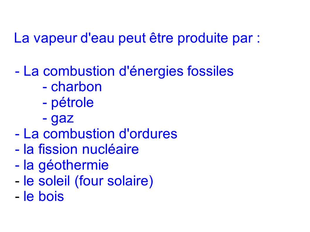 La vapeur d eau peut être produite par :