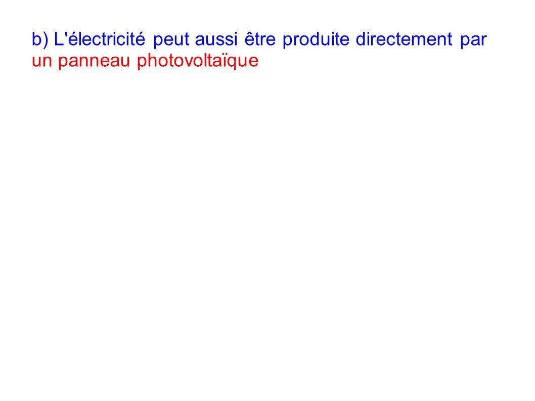 b) L électricité peut aussi être produite directement par un panneau photovoltaïque
