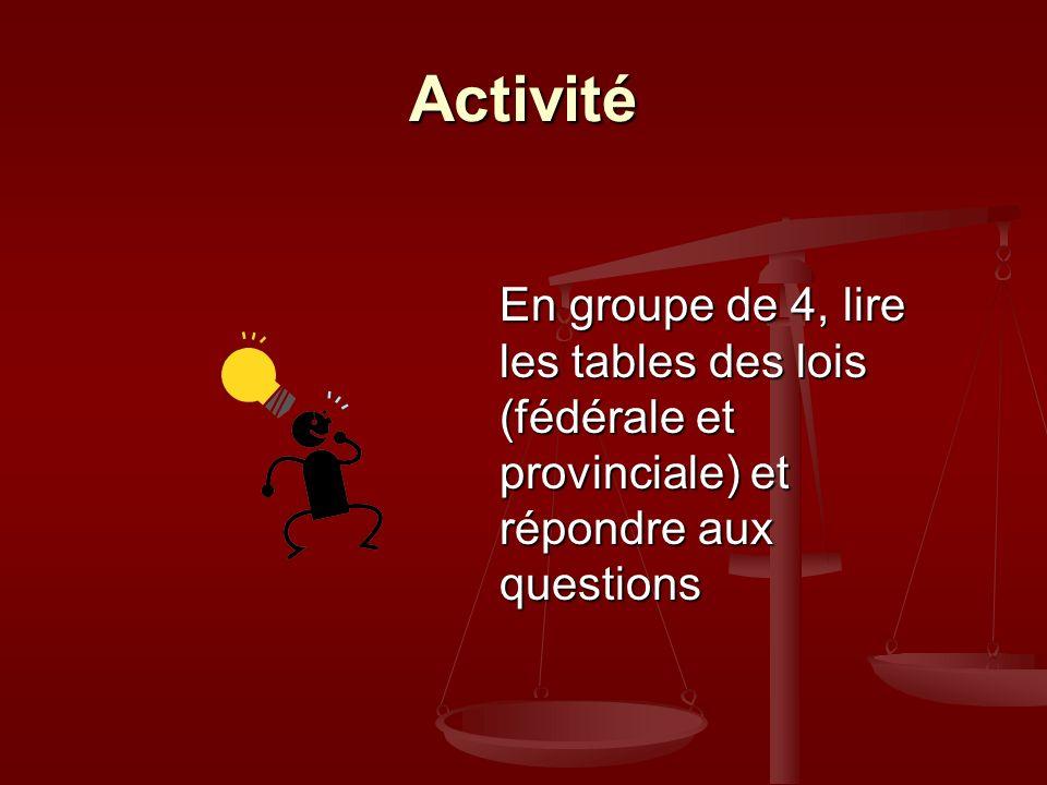 La loi source de droit les lois et r glements ppt - Comment lire la table de la loi normale ...