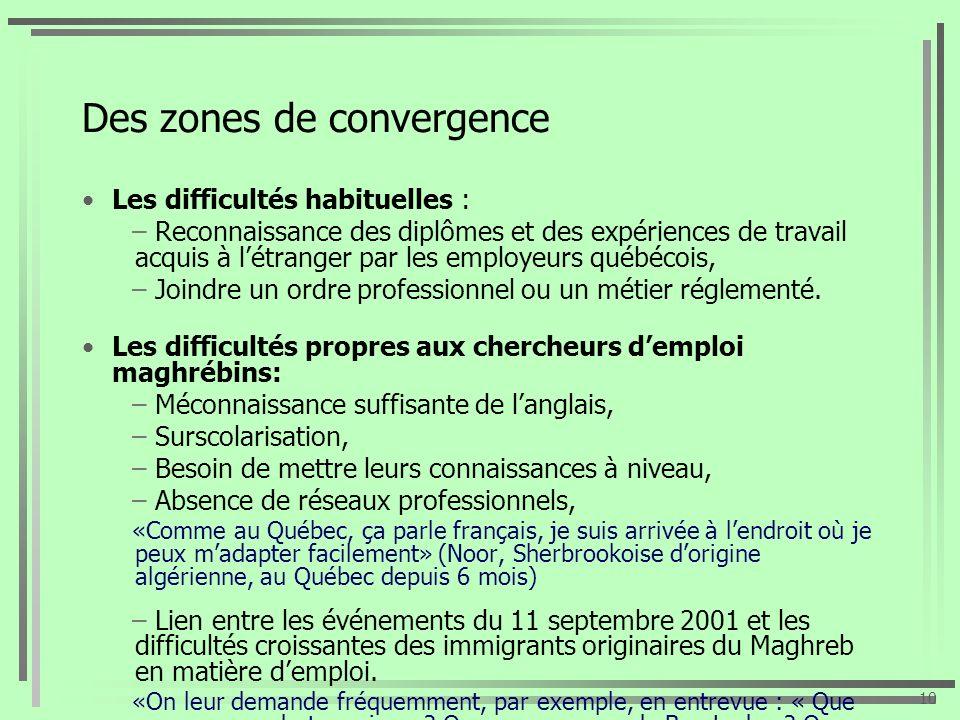 Des zones de convergence