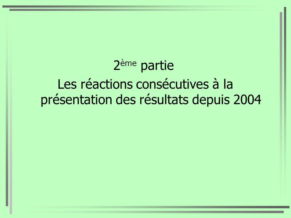 Les réactions consécutives à la présentation des résultats depuis 2004