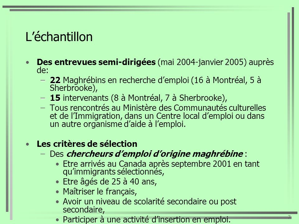 L'échantillon Des entrevues semi-dirigées (mai 2004-janvier 2005) auprès de: 22 Maghrébins en recherche d'emploi (16 à Montréal, 5 à Sherbrooke),