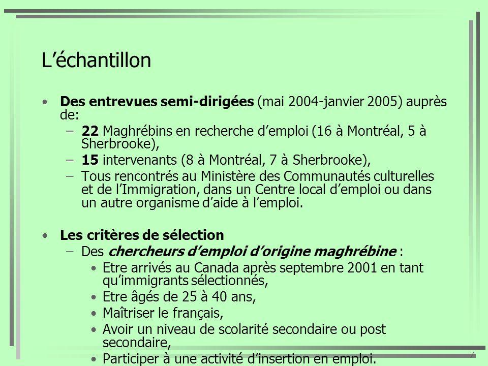 L'échantillonDes entrevues semi-dirigées (mai 2004-janvier 2005) auprès de: 22 Maghrébins en recherche d'emploi (16 à Montréal, 5 à Sherbrooke),