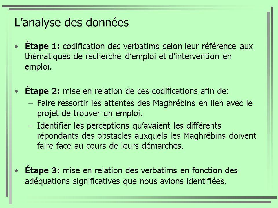 L'analyse des donnéesÉtape 1: codification des verbatims selon leur référence aux thématiques de recherche d'emploi et d'intervention en emploi.