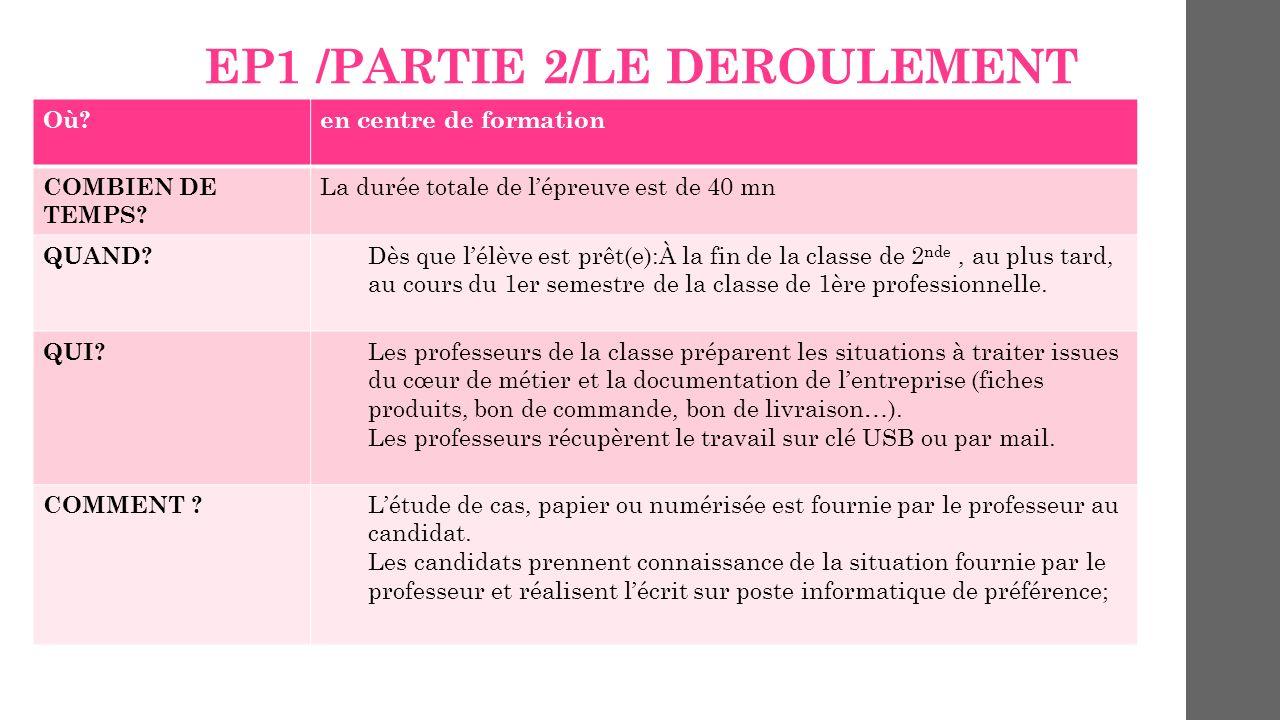 Harmonisation ccf mrcu ppt video online t l charger - Fiche metier vendeur en pret a porter ...