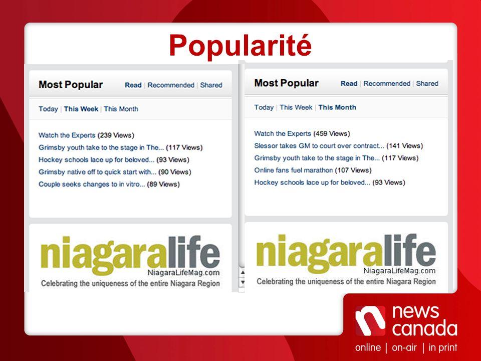 Popularité