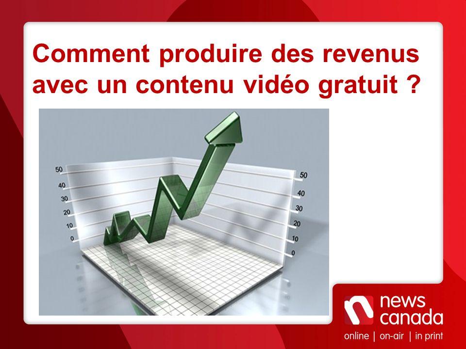 Comment produire des revenus avec un contenu vidéo gratuit