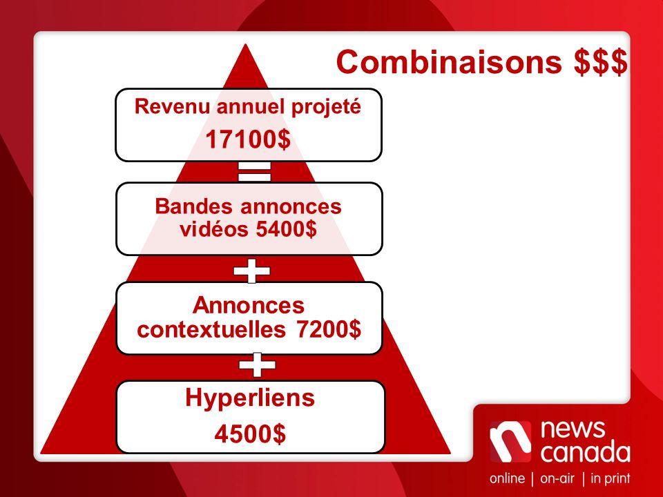 Annonces contextuelles 7200$ Bandes annonces vidéos 5400$
