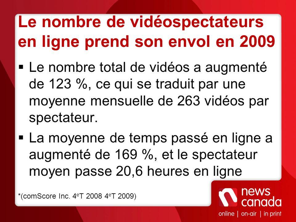 Le nombre de vidéospectateurs en ligne prend son envol en 2009