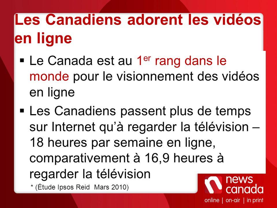 Les Canadiens adorent les vidéos en ligne