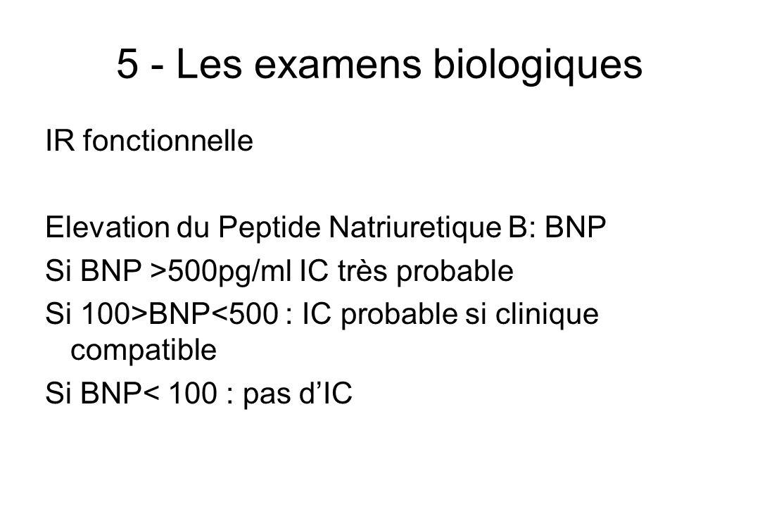 5 - Les examens biologiques