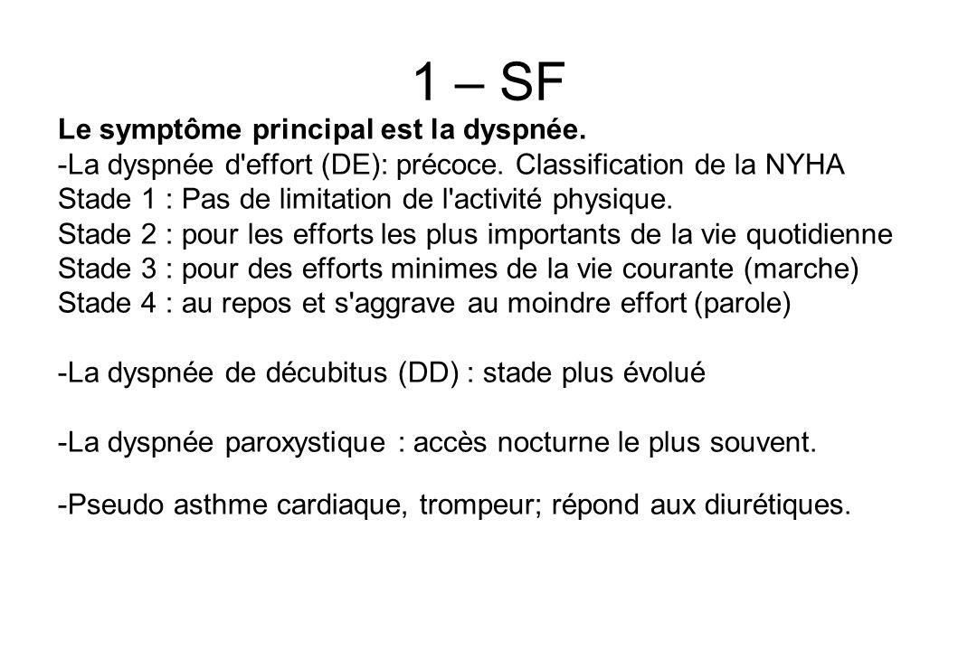 1 – SF Le symptôme principal est la dyspnée.