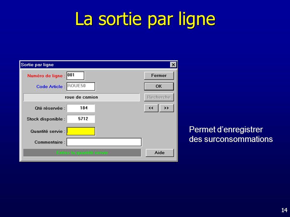 La sortie par ligne Permet d'enregistrer des surconsommations