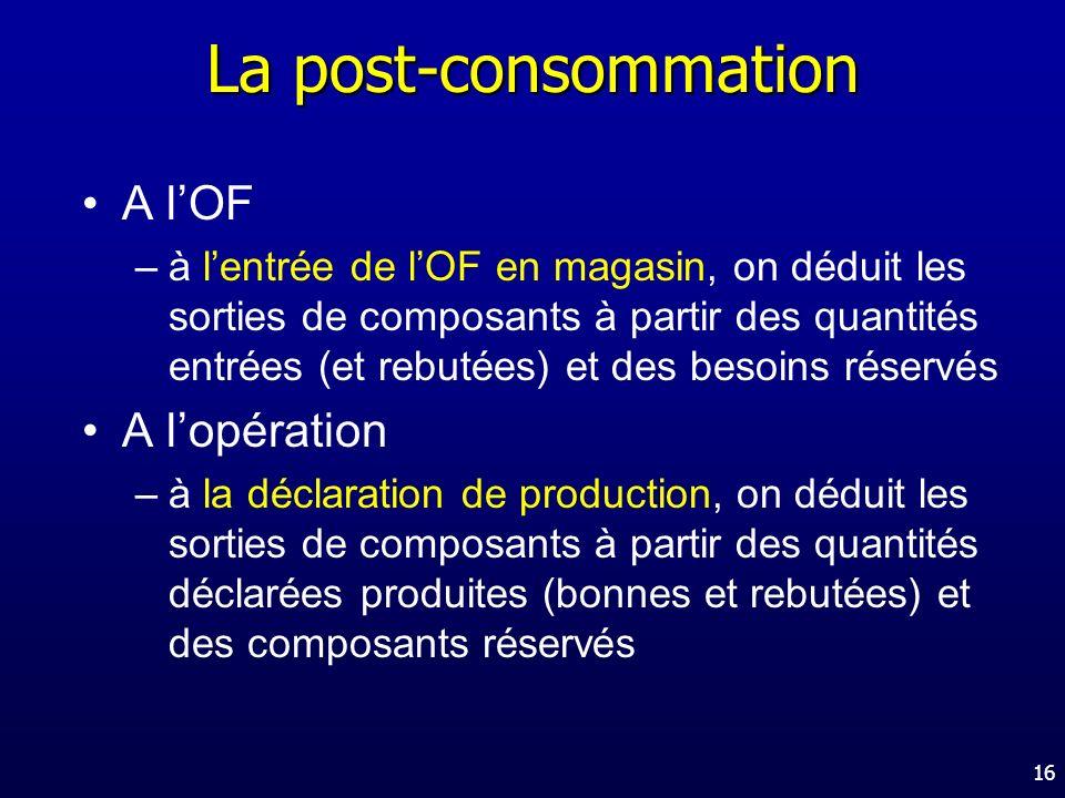 La post-consommation A l'OF A l'opération