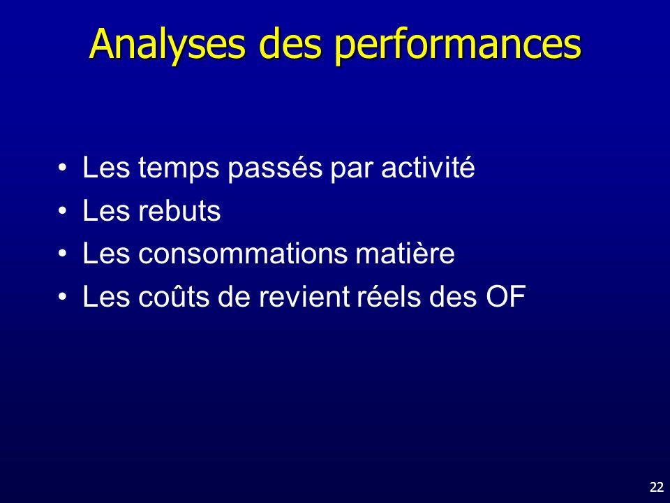 Analyses des performances