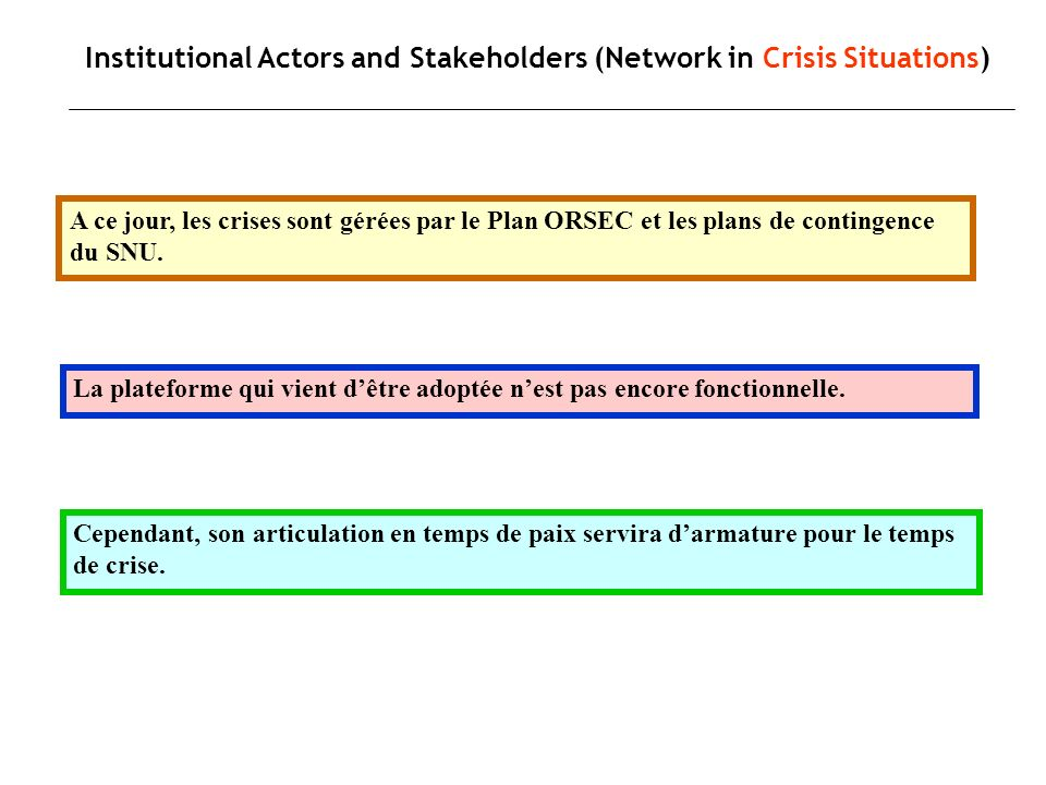 Institutional Actors and Stakeholders (Network in Crisis Situations)