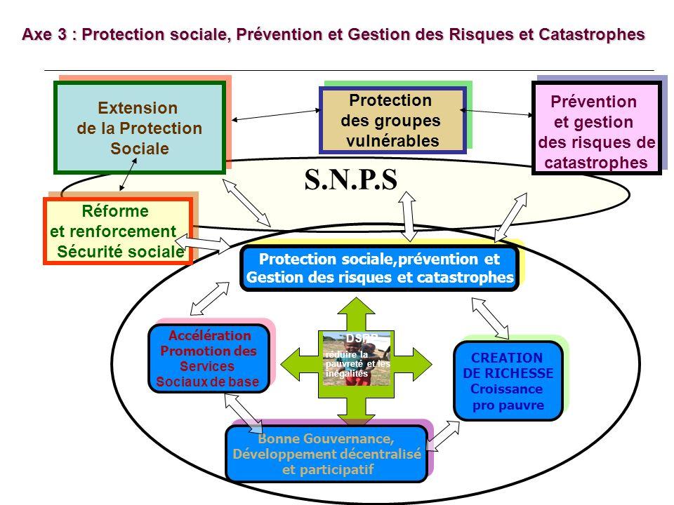Axe 3 : Protection sociale, Prévention et Gestion des Risques et Catastrophes