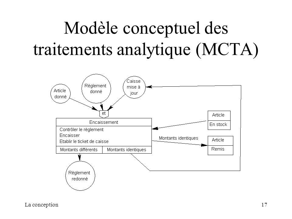 Modèle conceptuel des traitements analytique (MCTA)