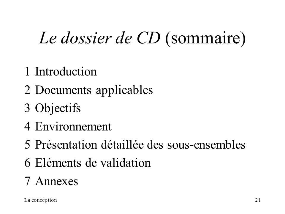 Le dossier de CD (sommaire)