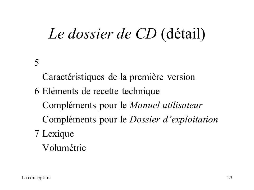 Le dossier de CD (détail)