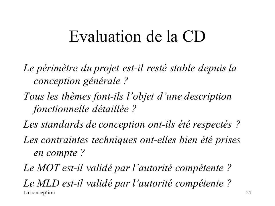 Evaluation de la CD Le périmètre du projet est-il resté stable depuis la conception générale