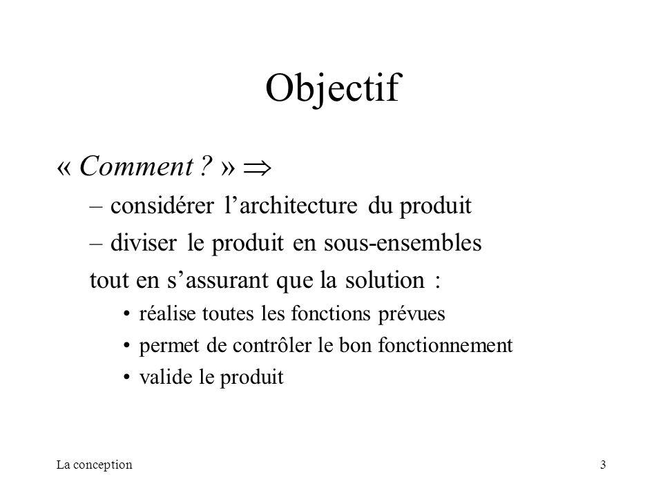 Objectif « Comment »  considérer l'architecture du produit