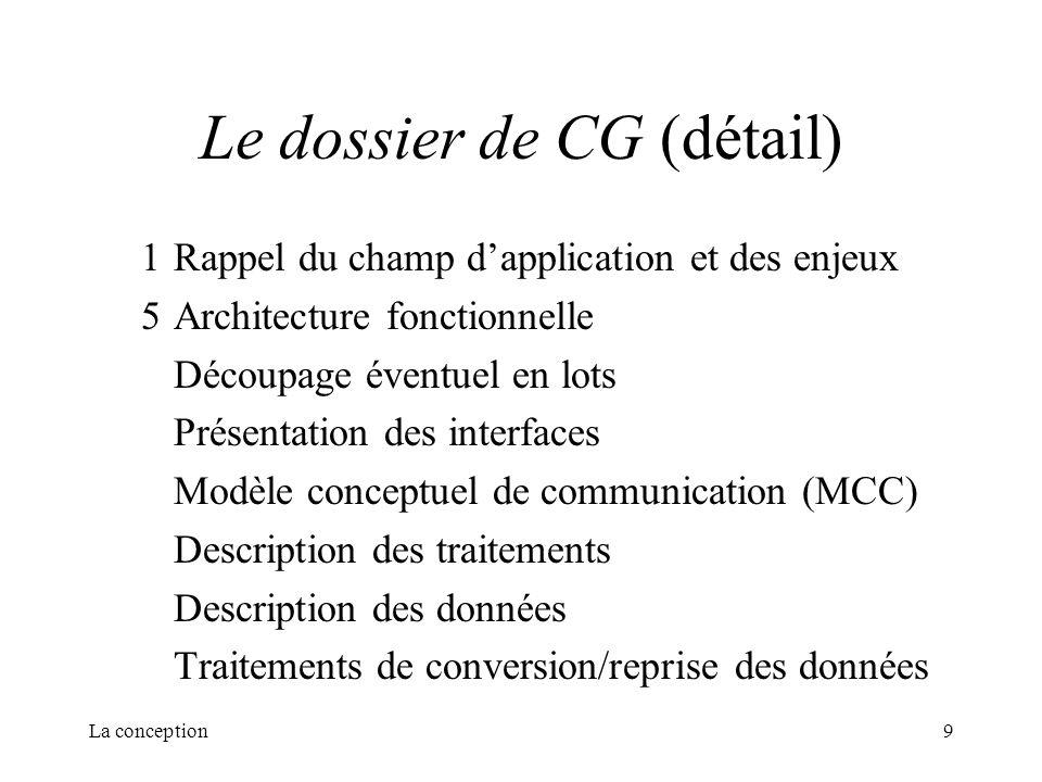 Le dossier de CG (détail)