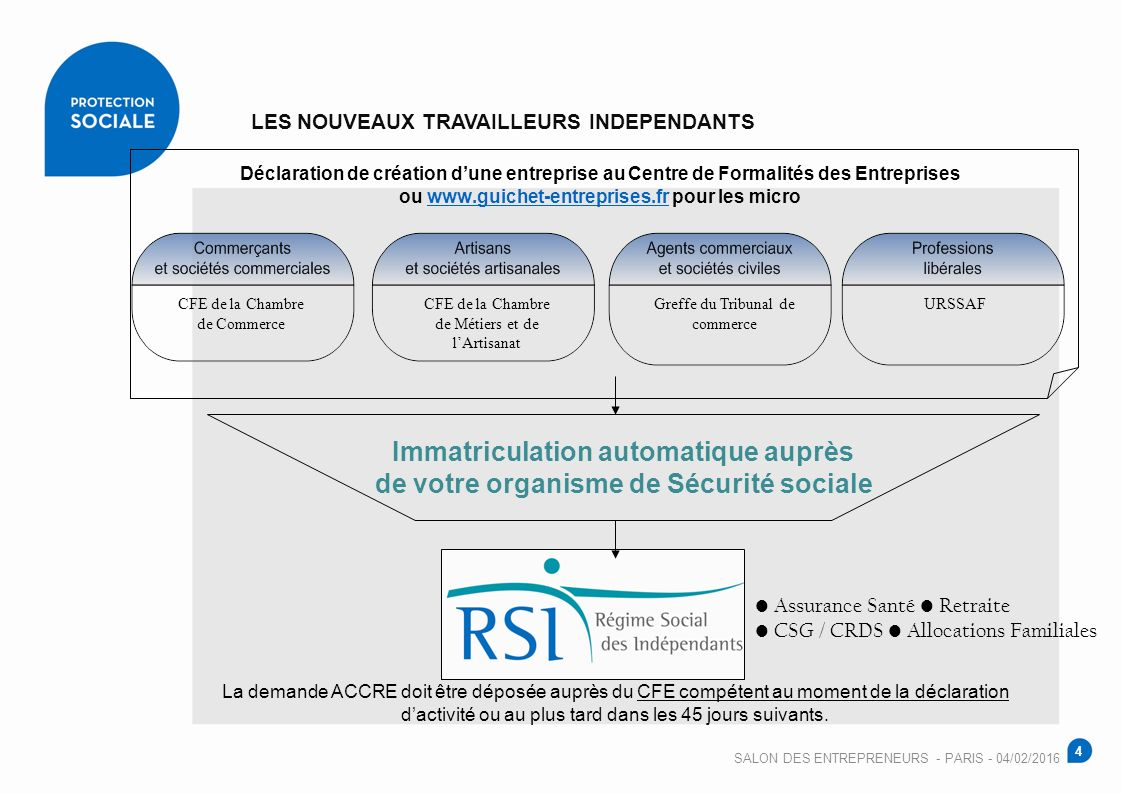 Salon des entrepreneurs paris 04 f vrier ppt video - Tribunal de commerce de salon de provence ...
