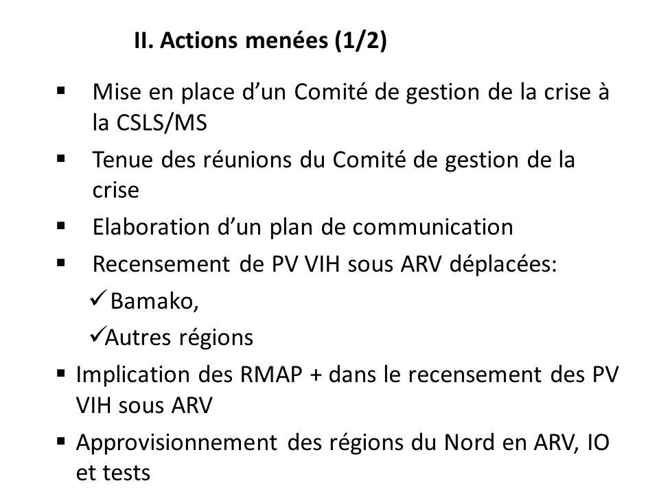 II. Actions menées (1/2) Mise en place d'un Comité de gestion de la crise à la CSLS/MS. Tenue des réunions du Comité de gestion de la crise.
