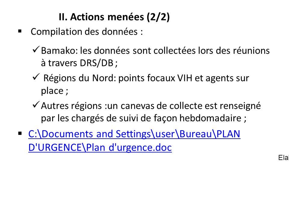 II. Actions menées (2/2) Compilation des données : Bamako: les données sont collectées lors des réunions à travers DRS/DB ;