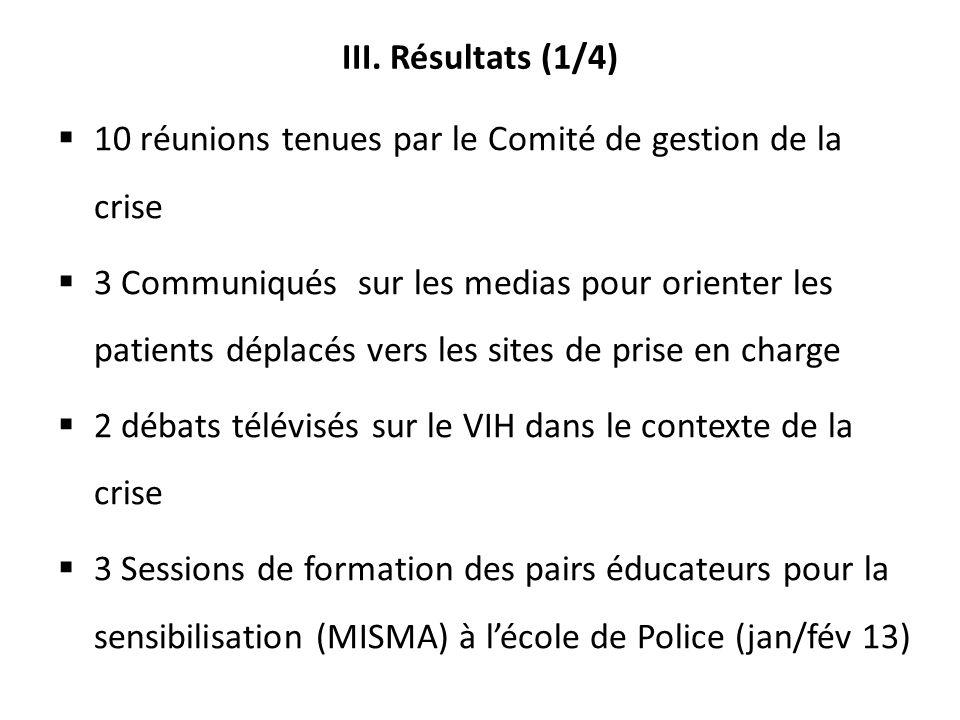 III. Résultats (1/4) 10 réunions tenues par le Comité de gestion de la crise.