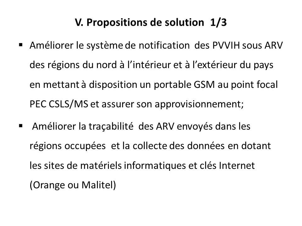 V. Propositions de solution 1/3