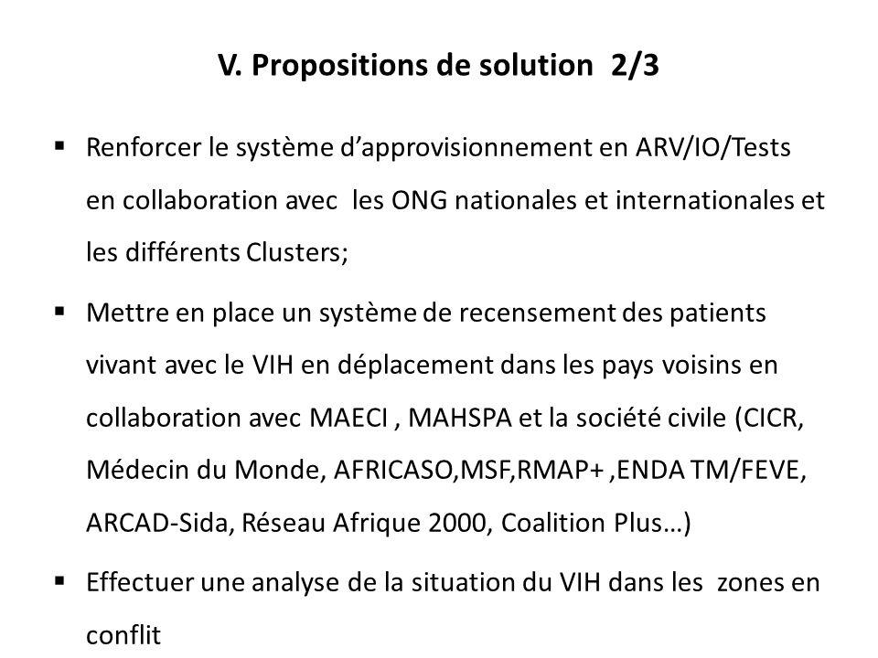 V. Propositions de solution 2/3