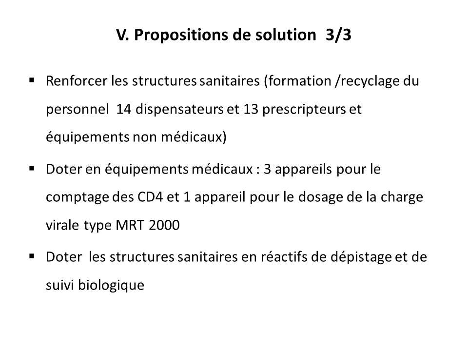 V. Propositions de solution 3/3