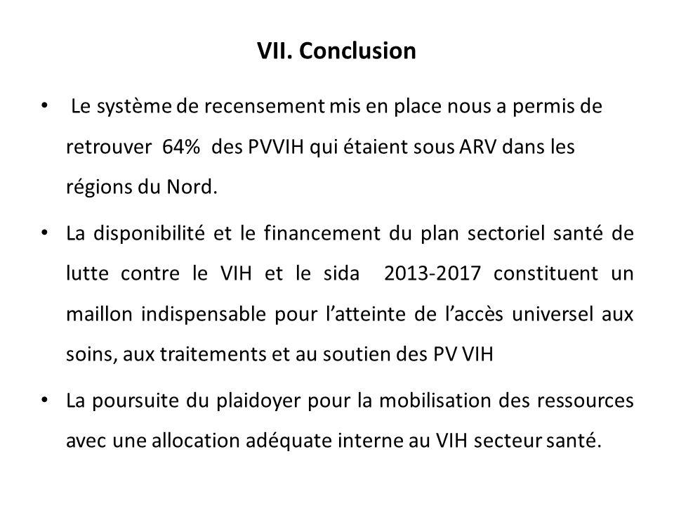 VII. Conclusion Le système de recensement mis en place nous a permis de retrouver 64% des PVVIH qui étaient sous ARV dans les régions du Nord.