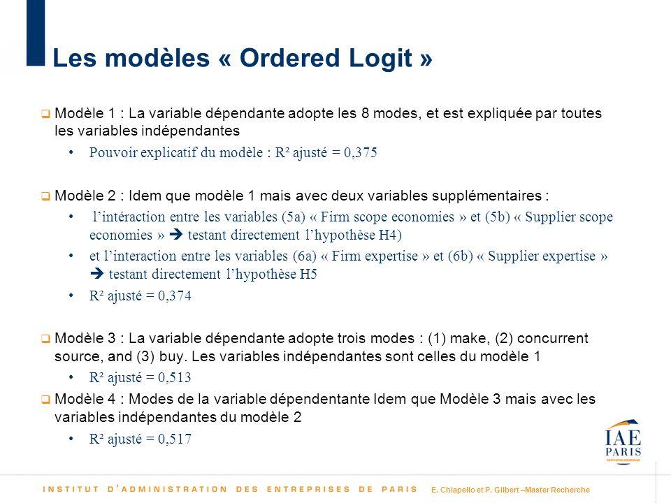 Les modèles « Ordered Logit »