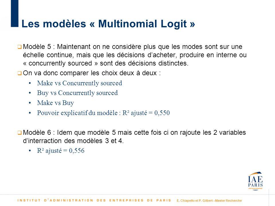 Les modèles « Multinomial Logit »