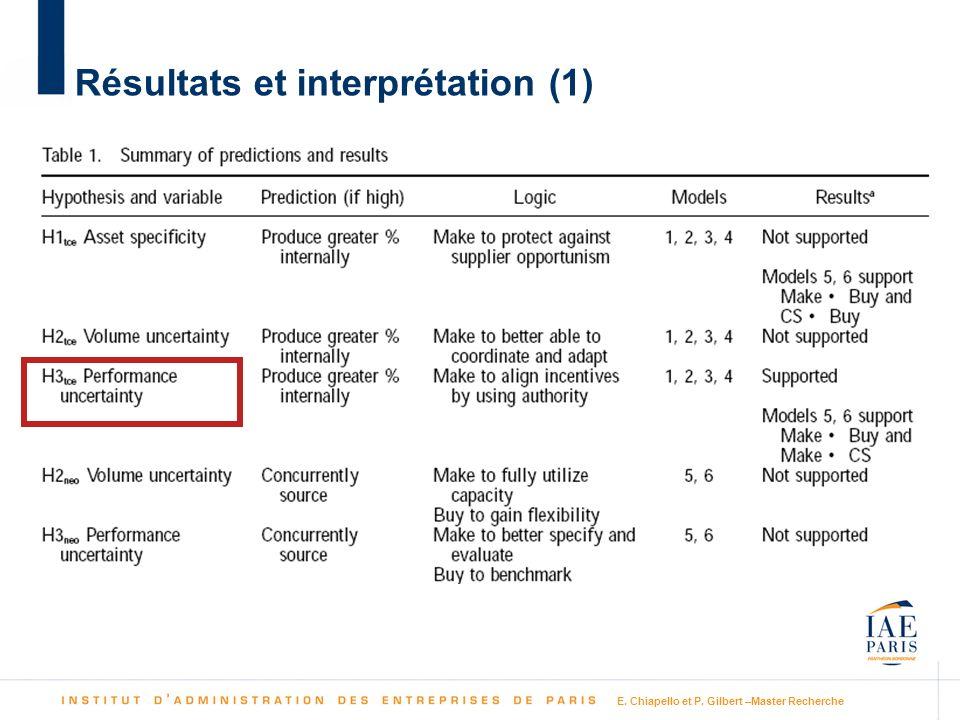Résultats et interprétation (1)