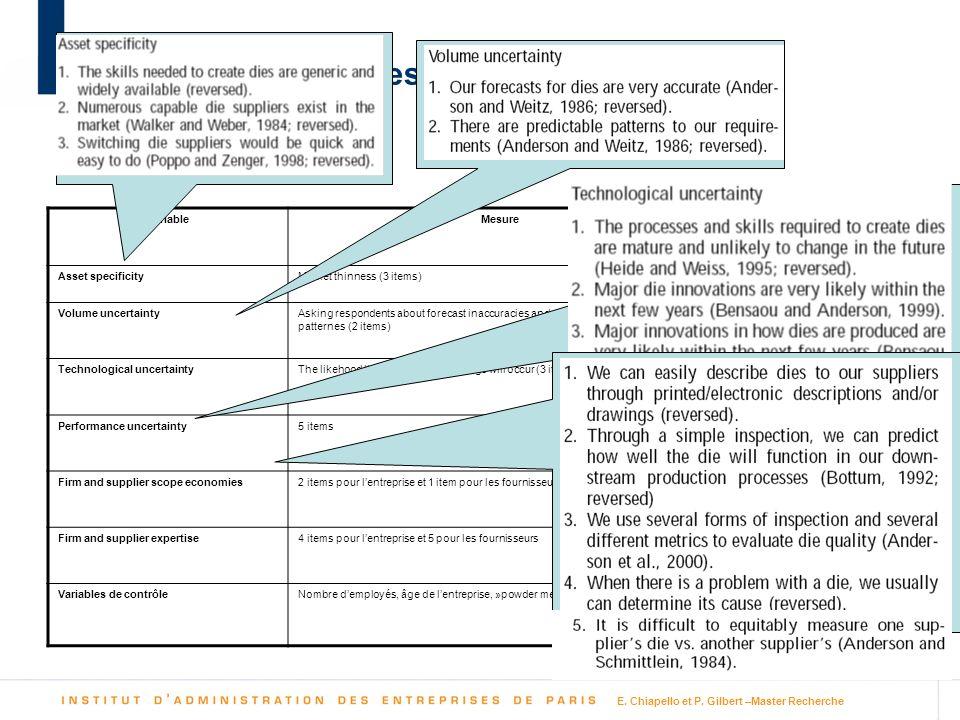 Opérationnalisation des variables : variables indépendantes